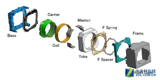 手机结构图解名称