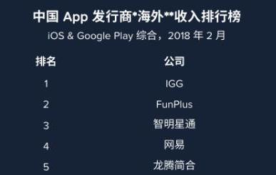 2017年中国游戏行业发展报告