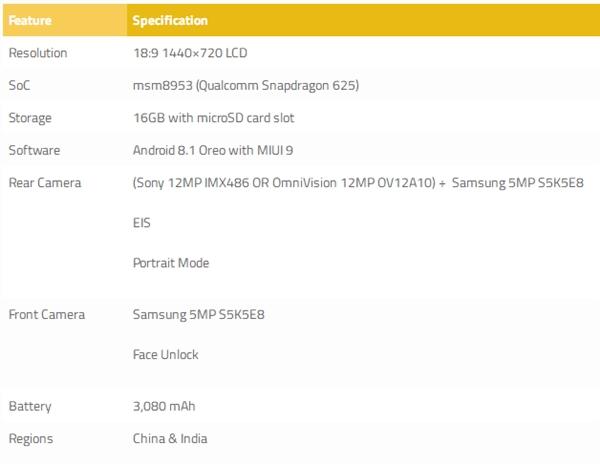 刷新骁龙625新低价?红米S2首曝:720P全面屏+双摄
