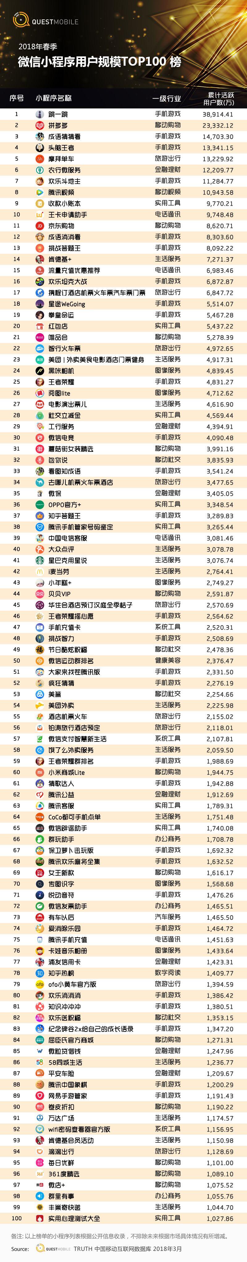 中国移动互联网春季报告:总流量近枯竭 短视频迅速蹿红