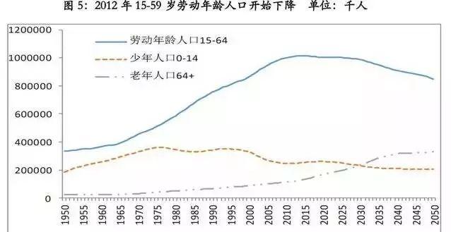 人口问题图片_中国人口问题图片