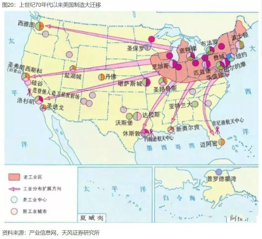 """中国产业大迁移全景图,这些城市正在""""悄然""""崛起(组图)"""