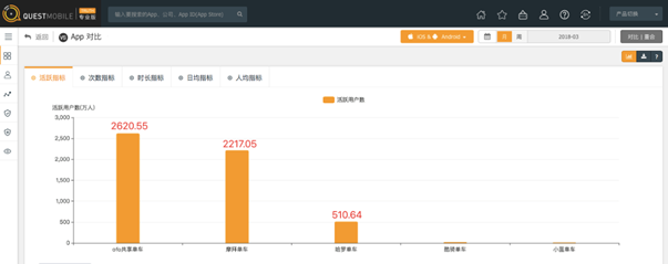 /Users/chu/Desktop/月活用户规模.png
