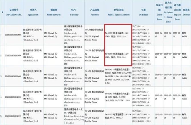 诺基亚刘海屏新机曝光 4月27日线上开卖