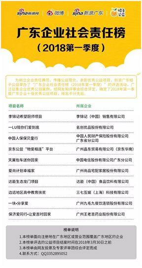 三七互娱边远项目高中教育v项目高中排名广东企地区荣登中国2016图片