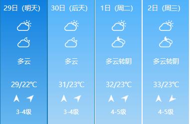 明天,厦门人集体放假!可看完天气预报,瞬间