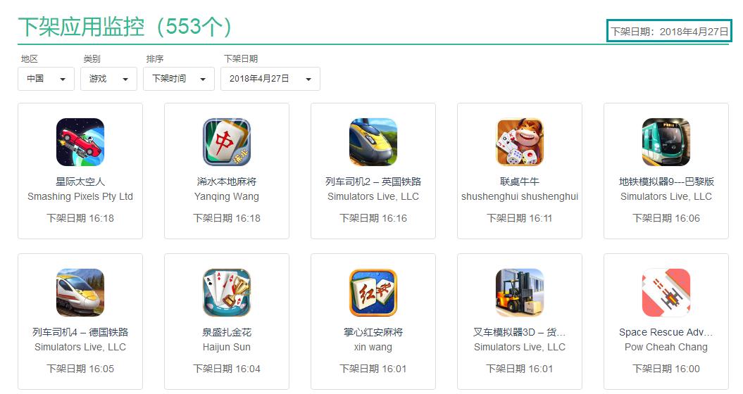 App Store棋牌类游戏下架占比过半,涉赌游戏迎来冰冻期
