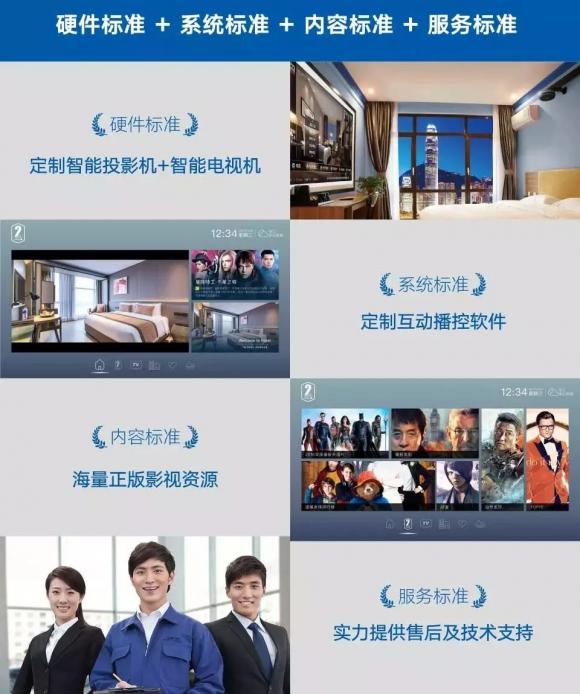 小帅影院惊艳上海,智能影音客房四大标准备受