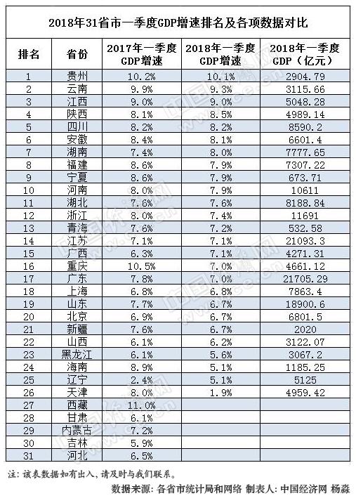 08年一季度gdp_日本一季度GDP两年多来首现负增长