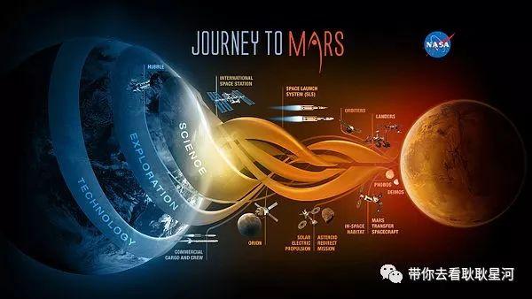 """抱著一�w�坌娜テ诖�幸咧�神的降�R才是正�_心�B""""洞察""""号整装待发,火星有哪些未解之谜?"""