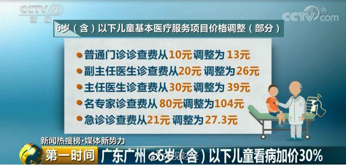 """""""儿医荒""""怎么破?广州出招了:儿童看病加价30%"""