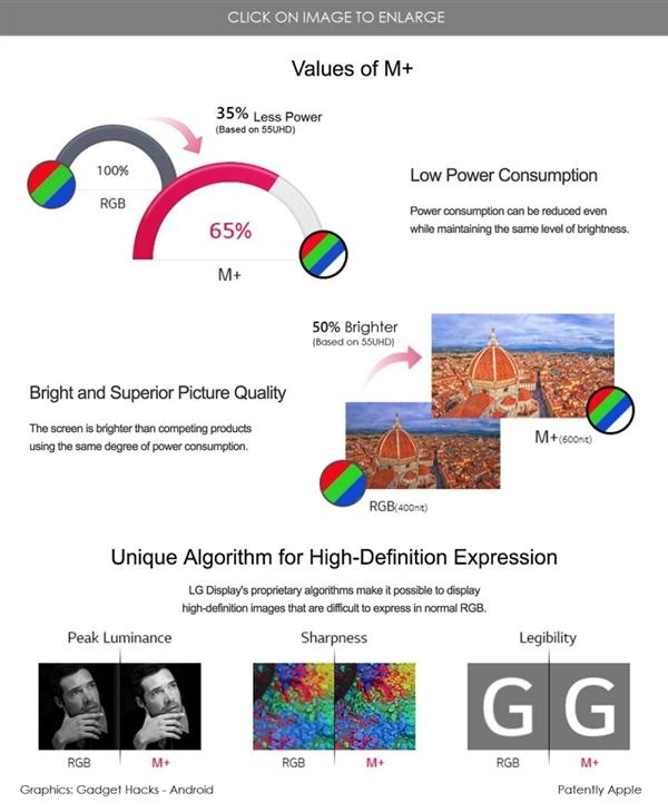 廉价iPhone X曝光:苹果要用这么优秀LCD屏?