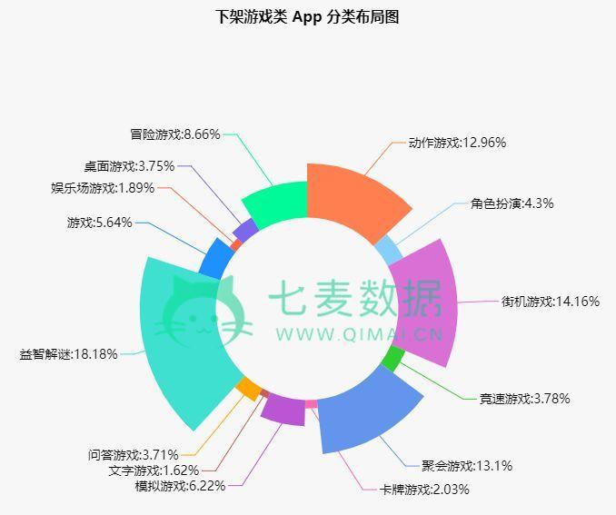 App Store一天下架1.4万款App 同一开发商下架372款