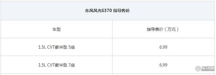 东风风光S370自动挡车型上市售价699万元_快乐十分开奖结果查询