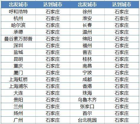 春秋航空石家庄航线网络图