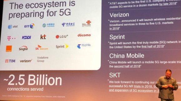 高通:首批5G手机最早今年面世,速度可达4Gbps