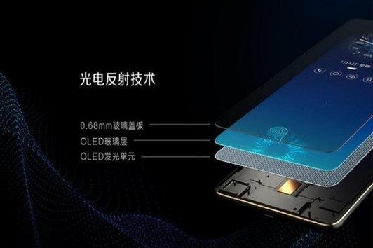 明年1月发!Galaxy S10首发三星自研屏幕指纹:体验超群
