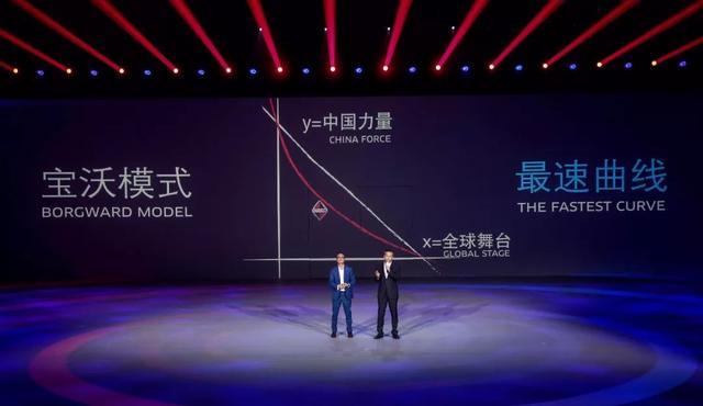 发力新能源,宝沃安全未来蓝图可见一斑