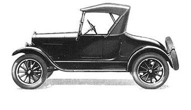 汽车性能的五概略素是甚么?
