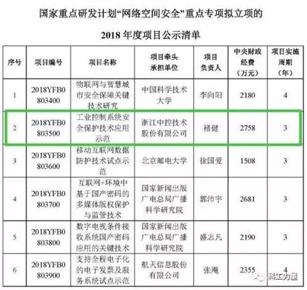 浙大副校长坐牢39个月 出狱后将获国家重点项目支持