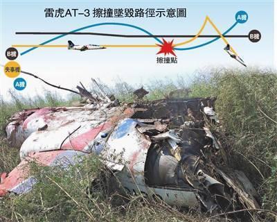 """台湾""""自主防务"""":还在拿美国80年代技术改来改去"""