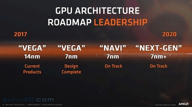 全面采用7nm AMD公布CPU、GPU路线图