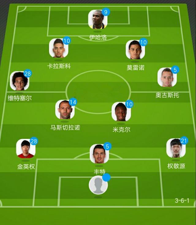 中超11大外援组成世界杯阵容?球迷调侃:加上门将王大雷能进八强