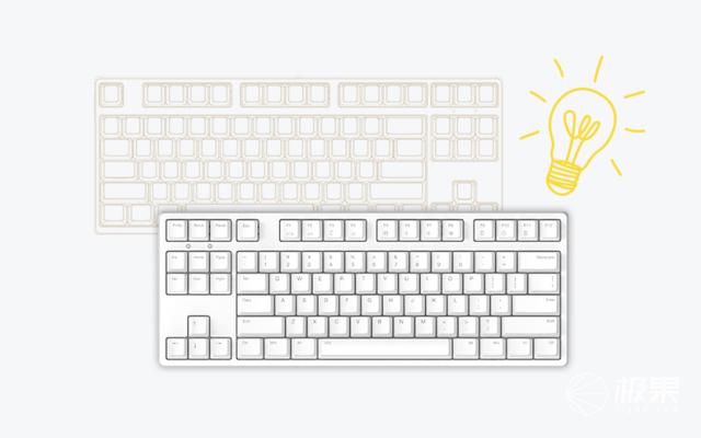 两种键位,未采用分体式方案,除了将方向键,功能区,小数字键盘等键位都图片