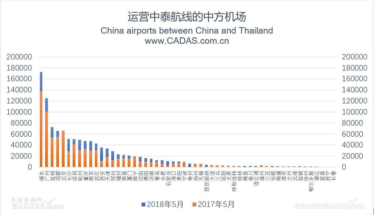 泰国人口数_2017年泰国人口数量,出生率死亡率均降低 预估6820万人