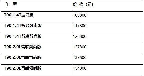 """""""智趣体验营""""浪漫长沙 T90 2018款震撼上市"""