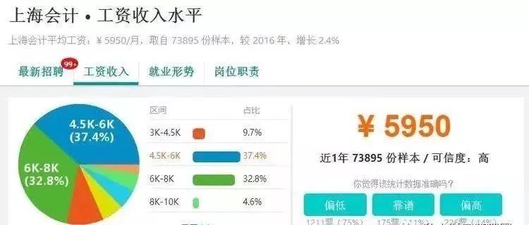 上海海底捞火锅地址_上海海底捞人均