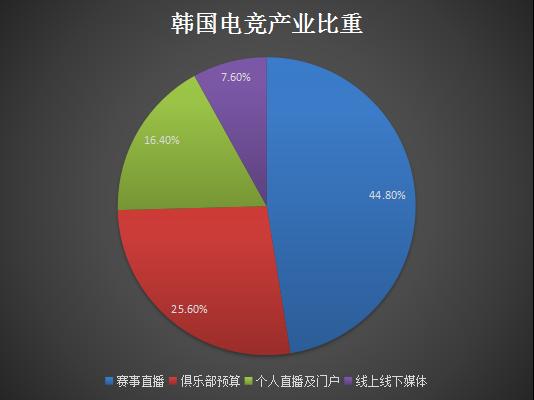从RNG夺冠谈起,中国电竞的荣辱兴衰史