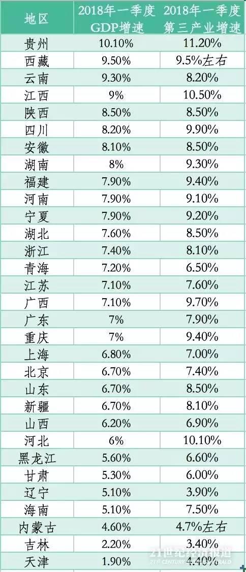 2019广东经济排名_广东gdp排名 2019gdp全球排名