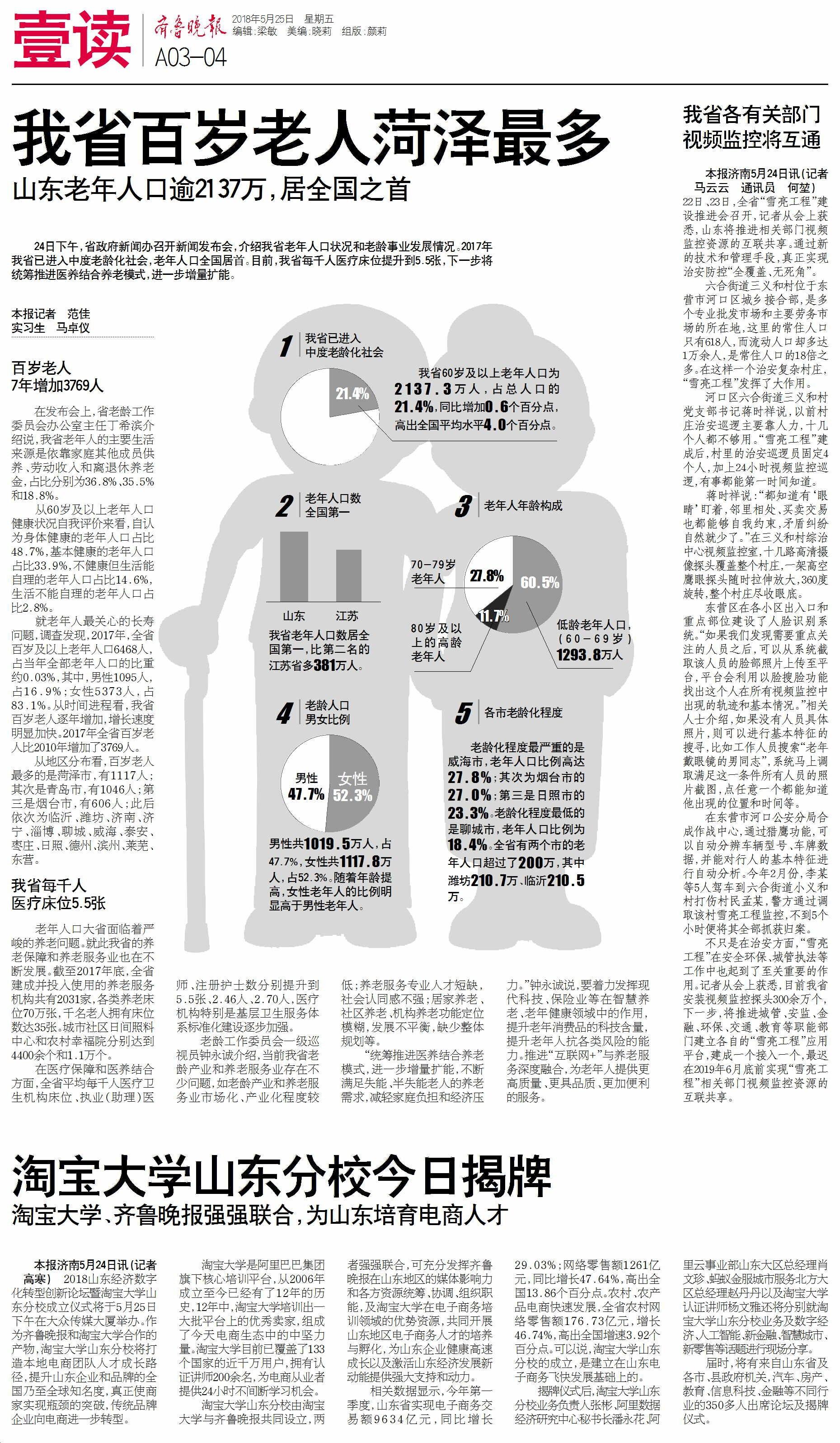 2019郓城百岁人口_山东百岁老人菏泽最多!老年人口2137万,居全国之首