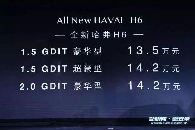 """全新哈弗H6豪华型/超豪型上市,""""哈弗安全联盟""""成立"""