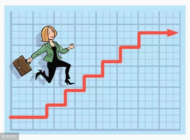 假设投资一支市盈率只有7倍的股票,是否7年就