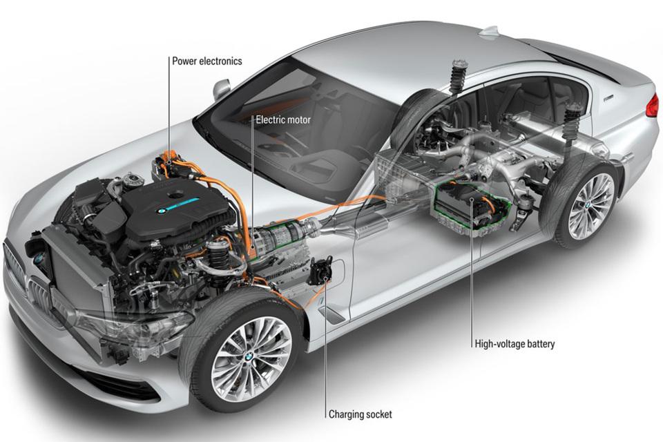 BMW-530e_iPerformance-2018-1920.jpg