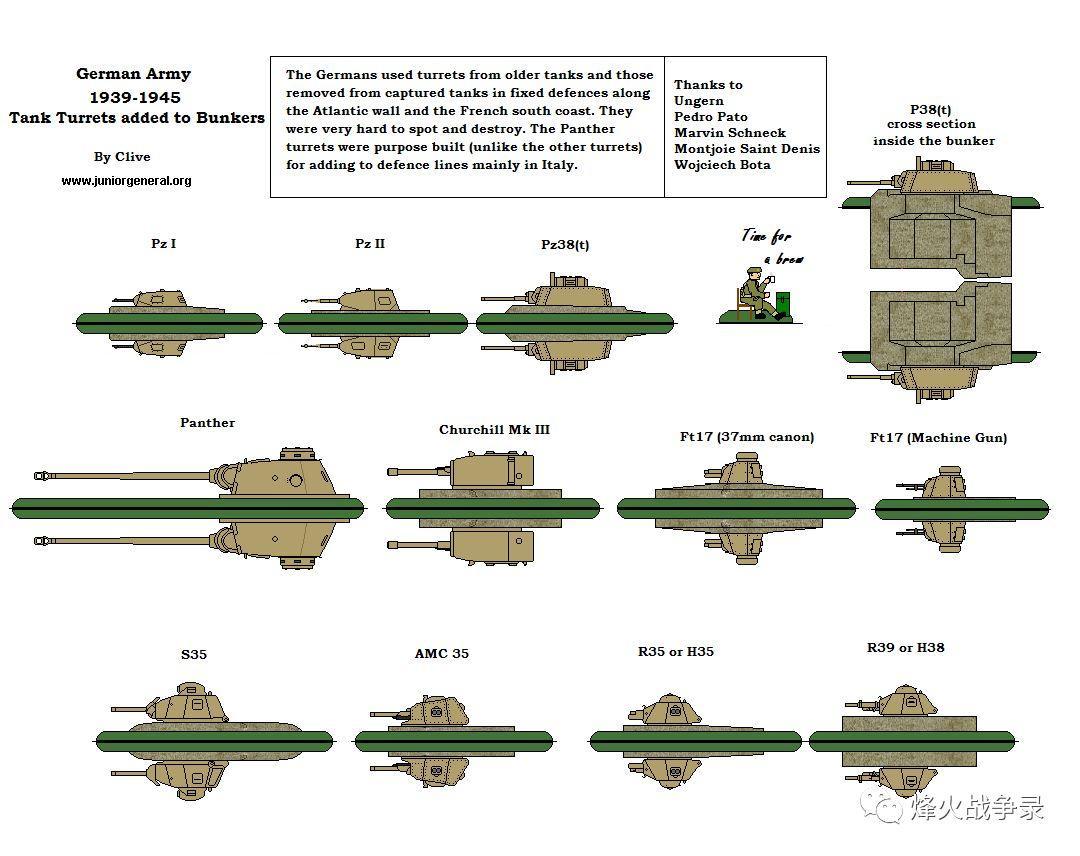 一个地堡就能打掉11辆美军坦克?趣谈二战德军特制坦克炮塔地堡