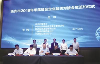 6个项目现场签约,总额41.55亿元。