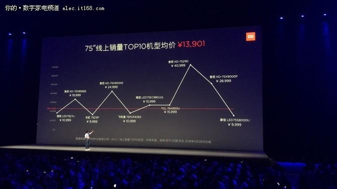 最厚道新品 75英寸小米电视4发布 仅8999元