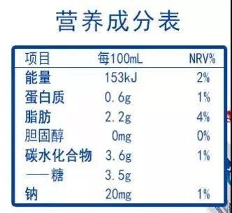 牛奶成分_花生牛奶养成分表 随着中国人膳食结构的变化,我相信 未来植物蛋白