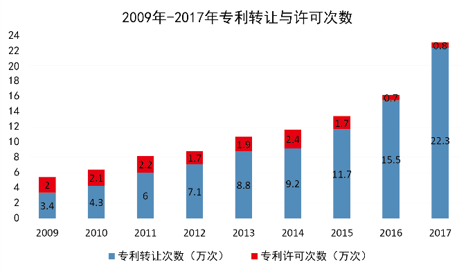 中国社会福利占gdp_历史中国gdp世界占比