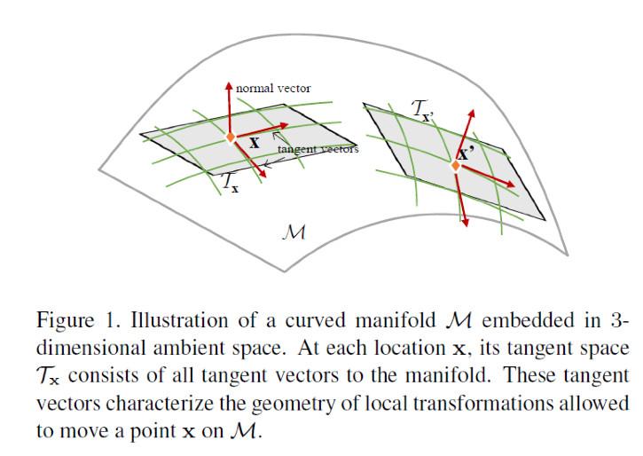 有了这些局部参数表示,如何去定义出一整套黎曼流型的数学结构,比如局
