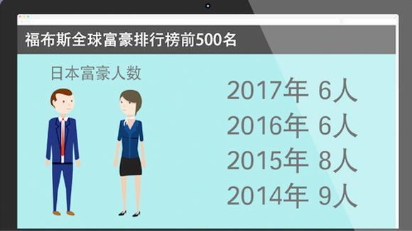 日本那么富有,富豪为什么越来越少?