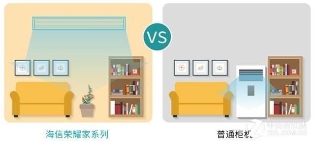 家用中央空调如何选择 这几件事必须知道