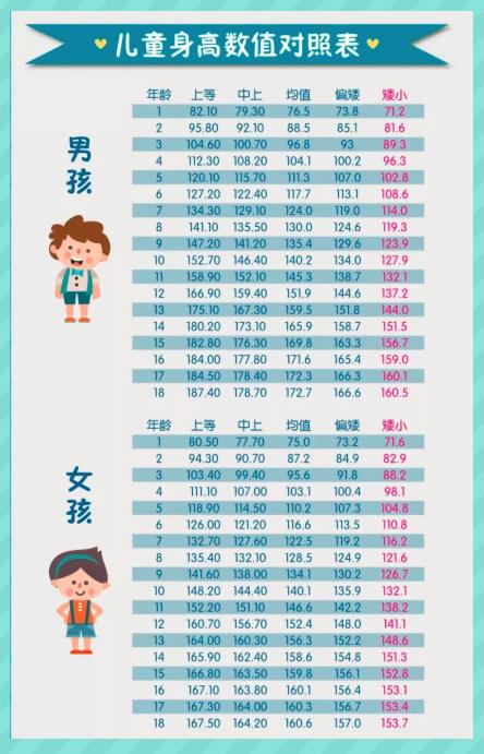 给孩子测量一次身高,以便及时知晓孩子发育情况.图片