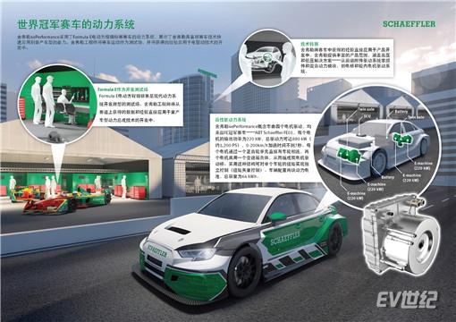 舍弗勒推出4ePerformance概念车,展示未来创新驱动