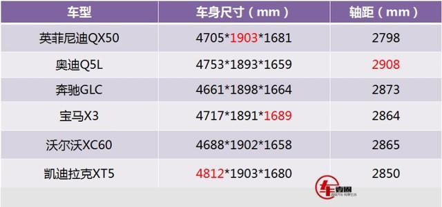 都是2.0T发动机,英菲尼迪QX50售33.98万起,这让奥迪Q5L怎么想?