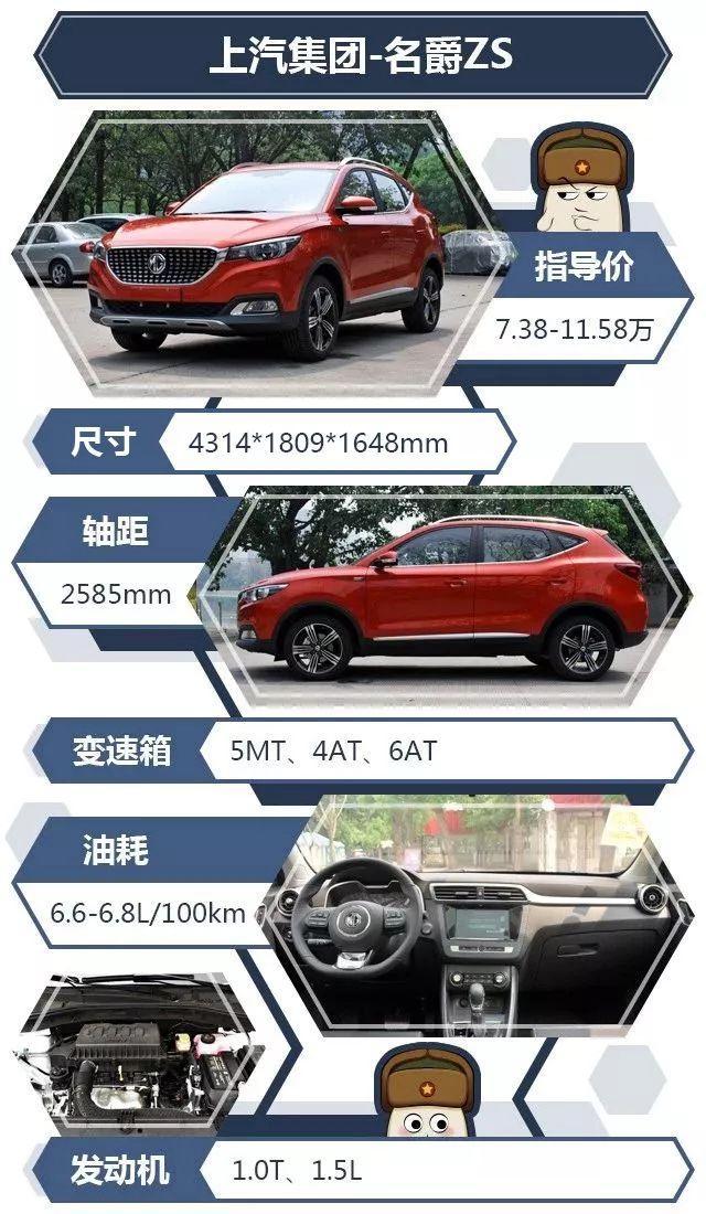 顶配不到12万 这几款SUV是便宜又省油的代表!