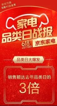京东618家电品类日大爆发 销售额达去年3倍以上!